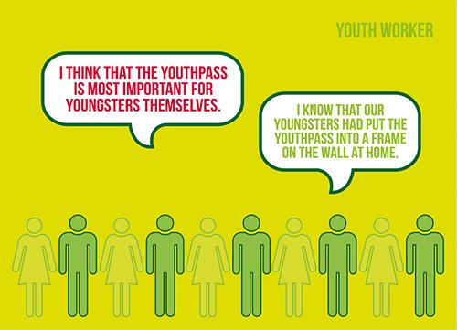 Postkarte zum Youthpass